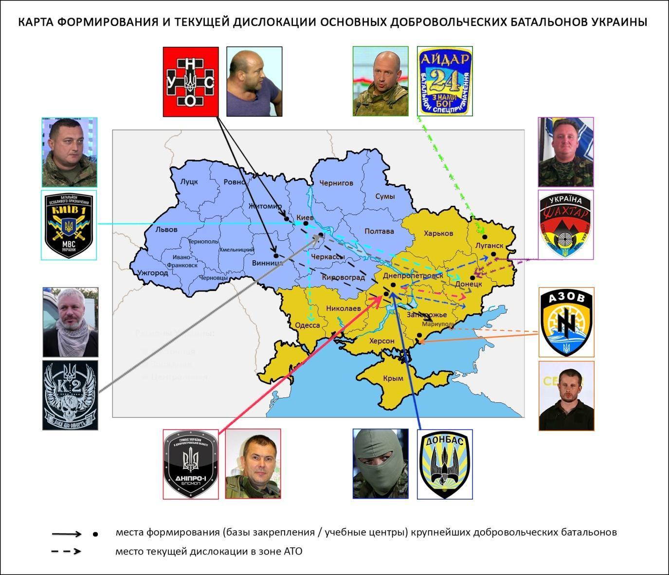 Инфографика украинского сайта MIGnews от сентября 2014 года: карта формирования (базы закрепления / учебные центры) и текущей дислокации в зоне АТО и таблица данных некоторых избранных добровольческих батальонов Украины