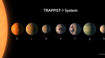 NASA, езопланети