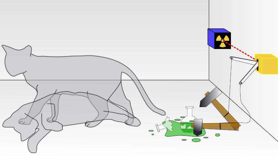 Кіт Шрьодінгера